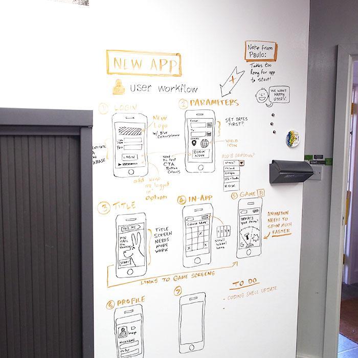 Smart Whiteboard Farbe Weiß für Notizen auf der Wand