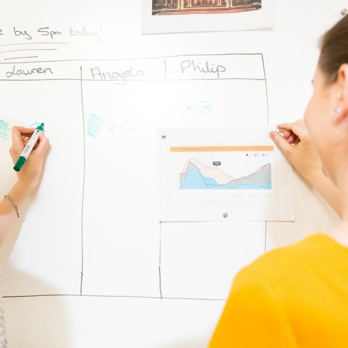 Smart Magnetische Whiteboard Farbe Weiß für Planen Projektplanung Planung