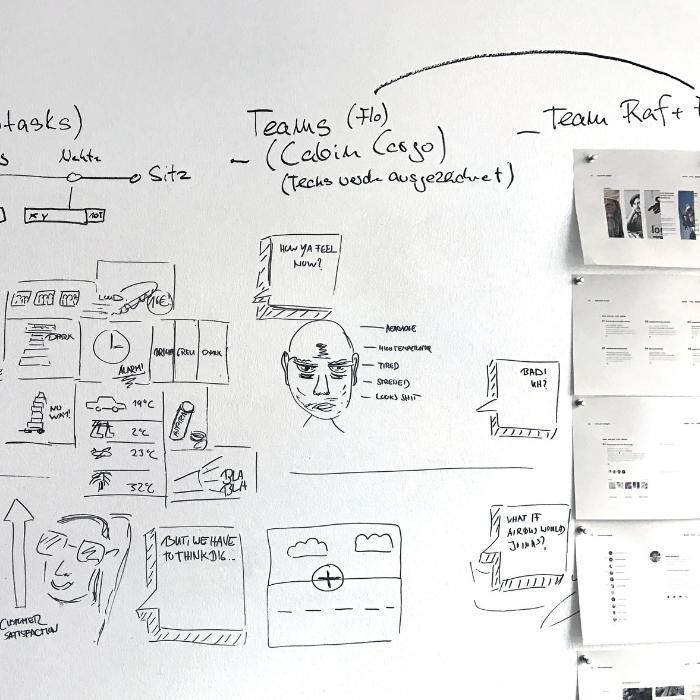 Smart Magnetische Whiteboard Farbe Weiß Schrift und Notizen auf Wand beide Funktionen