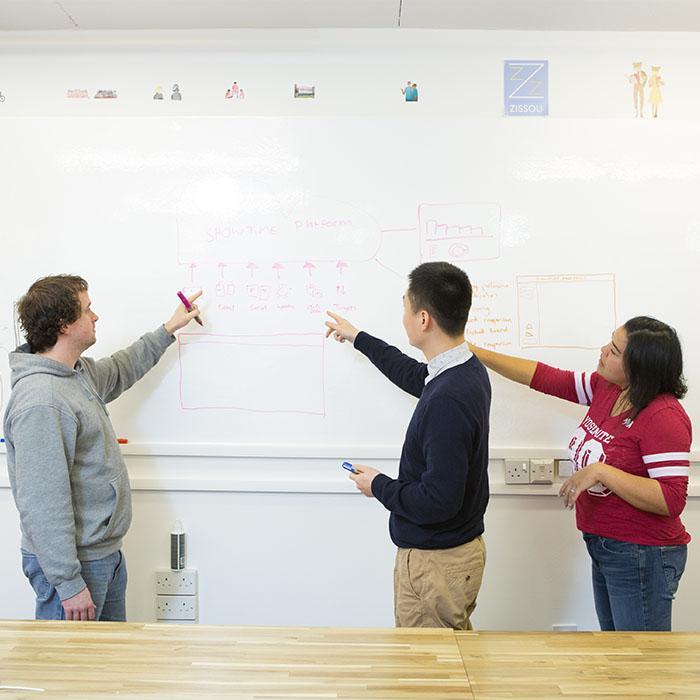 Smart Whiteboard Tapete für Teamarbeit