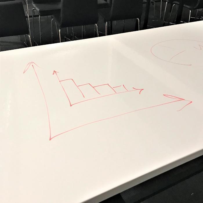 Smart Whiteboard Folie auf Tisch