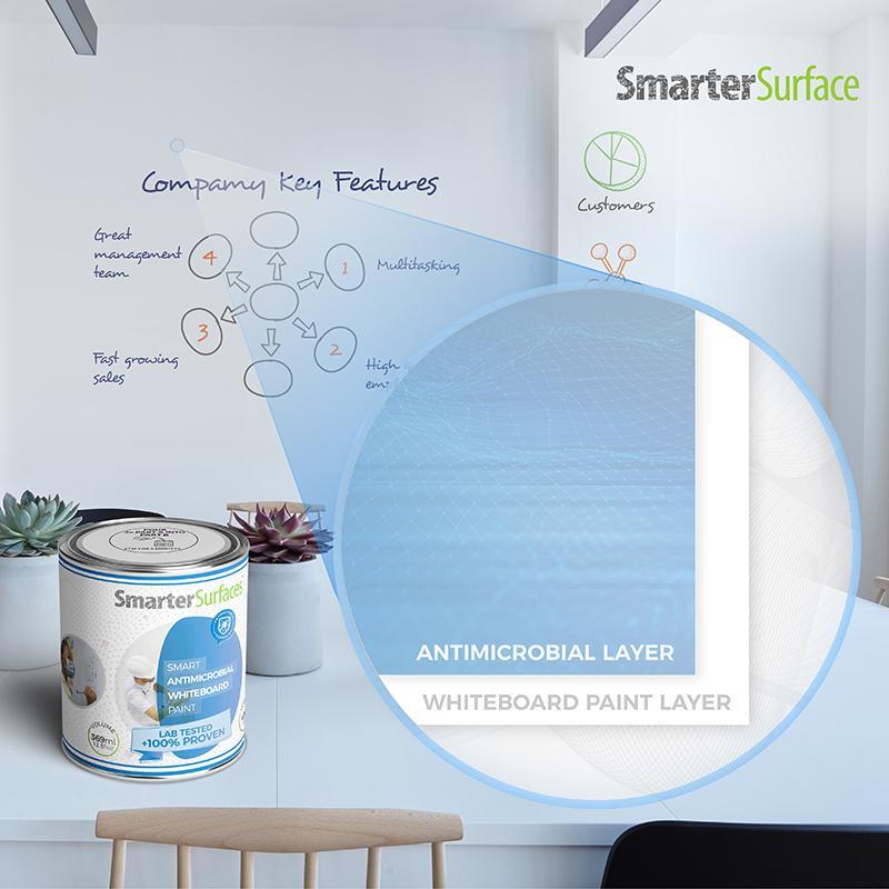 Smarter-Surfaces-Antimikrobielle-Whiteboard-Farbe-Wie-sie-funktioniert-mit-Farbdose