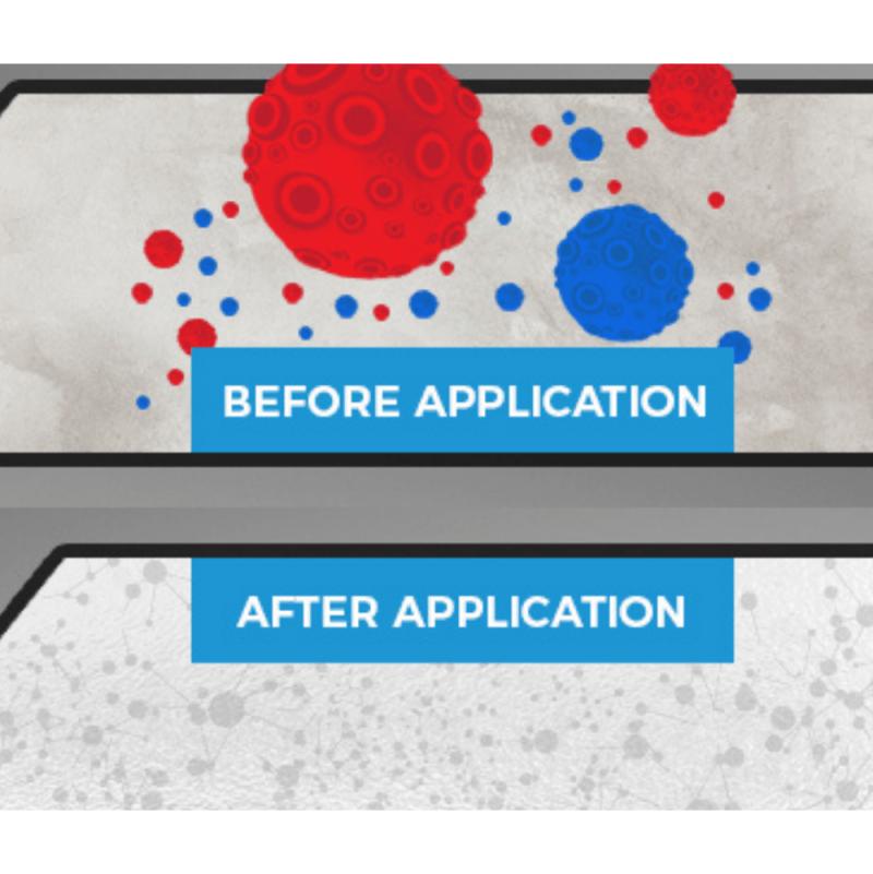 wie Smart Antimikrobielle Whiteboard Farbe funktioniert
